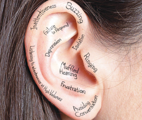 Image result for impact of  hearing loss