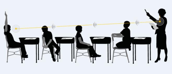 how-cochlear-baha-wireless-mini-microphone-works